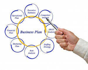 Describing your business' goals, as well as your business team, are essential aspects of creating a comprehensive business plan. Contact us for help forming your business.